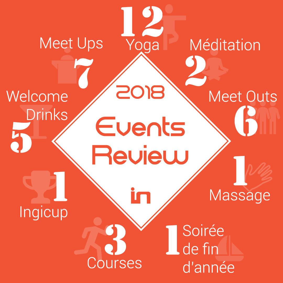 Events Review 2018