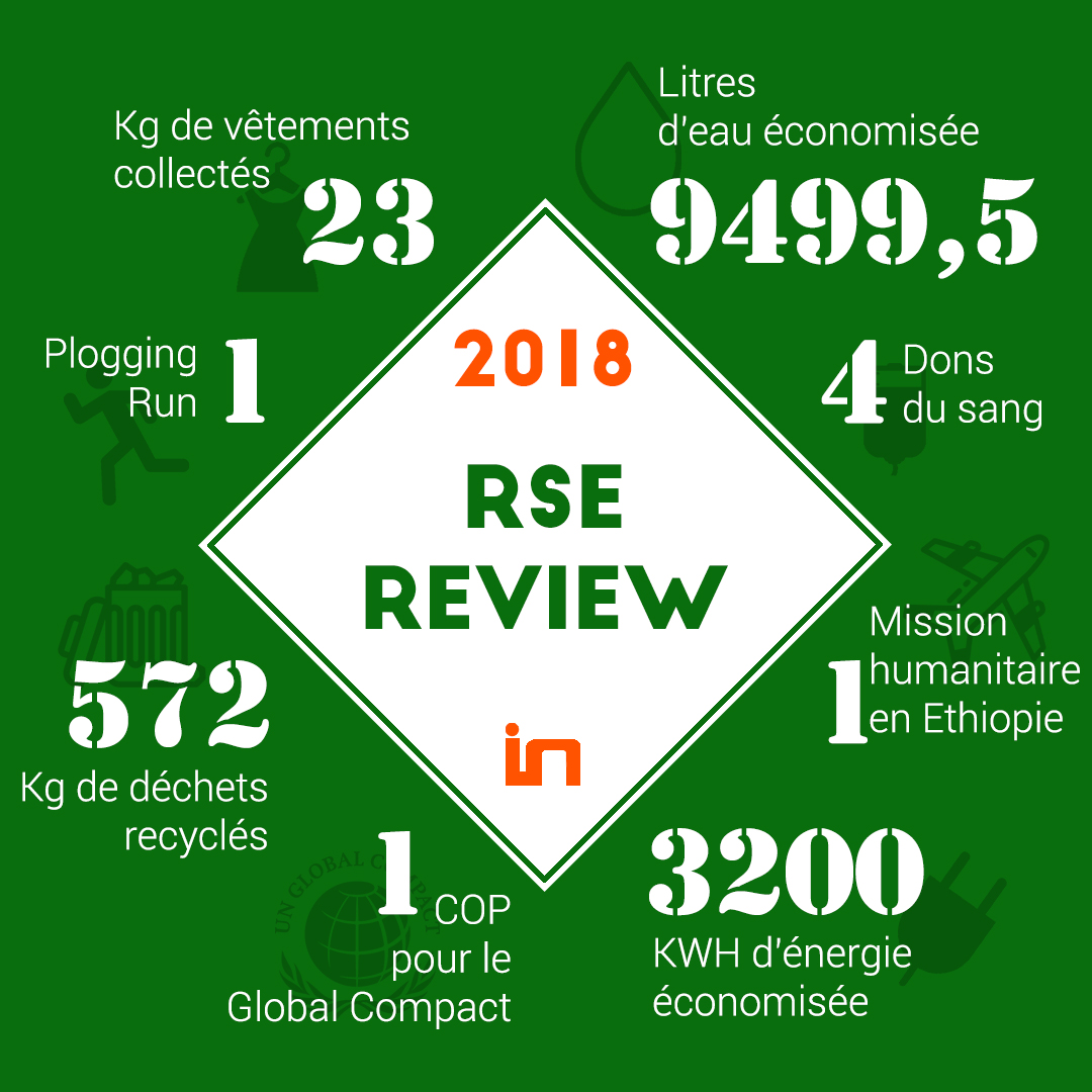 RSE Review 2018